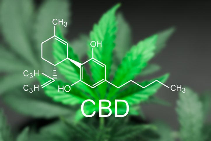 What is Patent 6,630,507? Why The Feds Hold a Patent On CBD Treatments